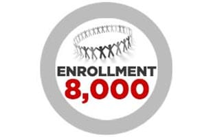 Infographic - Enrollment of 8,000