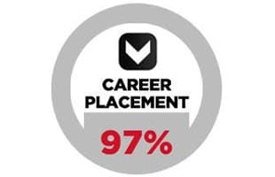 Infographic - Job placement 97%