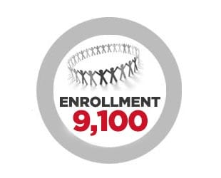 Infographic - Enrollment of 9,100