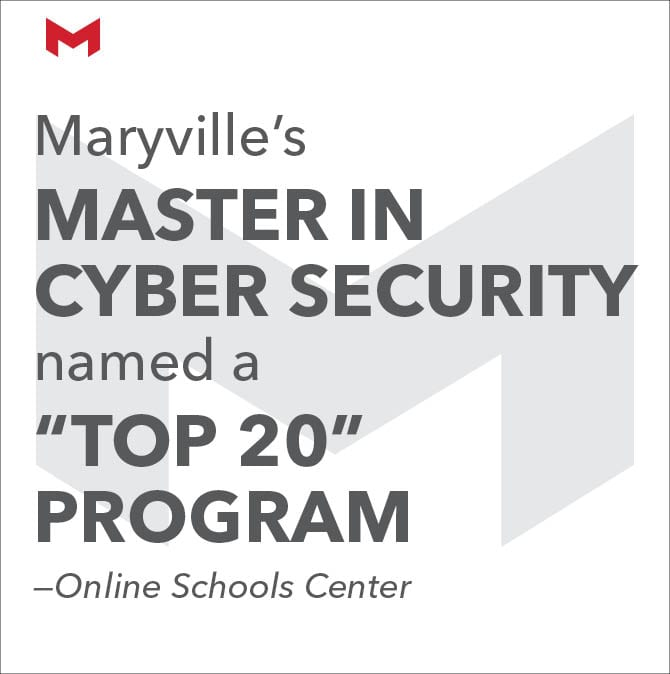 17-MV-30707-Digital Ads-Cyber Security_Nationally Recognized-670×674-FIN