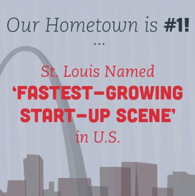 STL Fastest Growing Homepage Tile